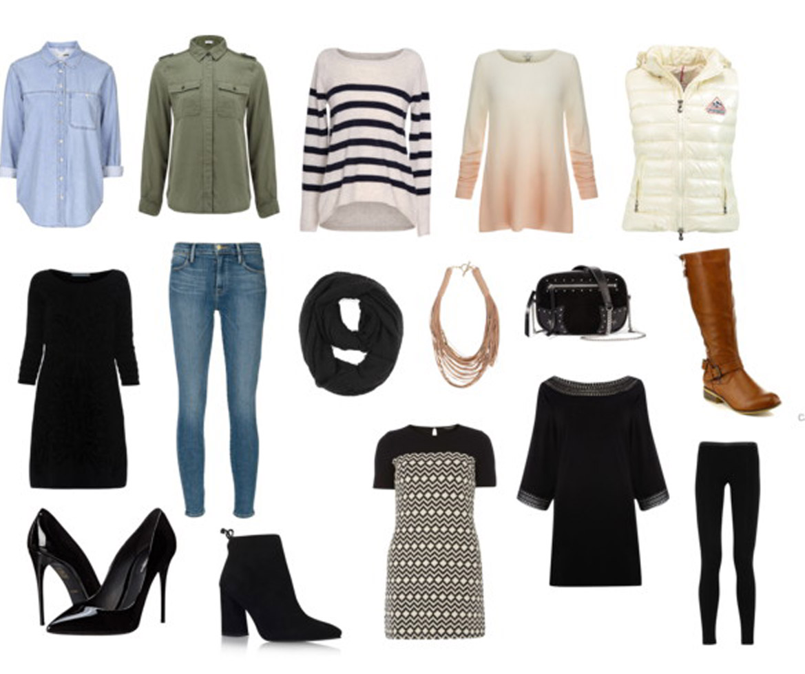 wiosenna garderoba